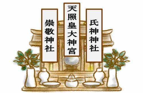 神棚 宮形三社造り お札の並べ方